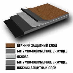 Кровельный материал Линокром, рулон