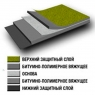 Кровельный материал Унифлекс, рулон 10м2